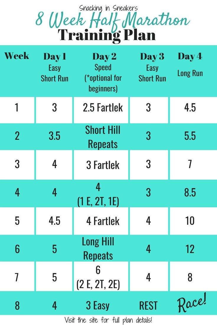 8 Week Half Marathon Training Schedule | Running | Half ...
