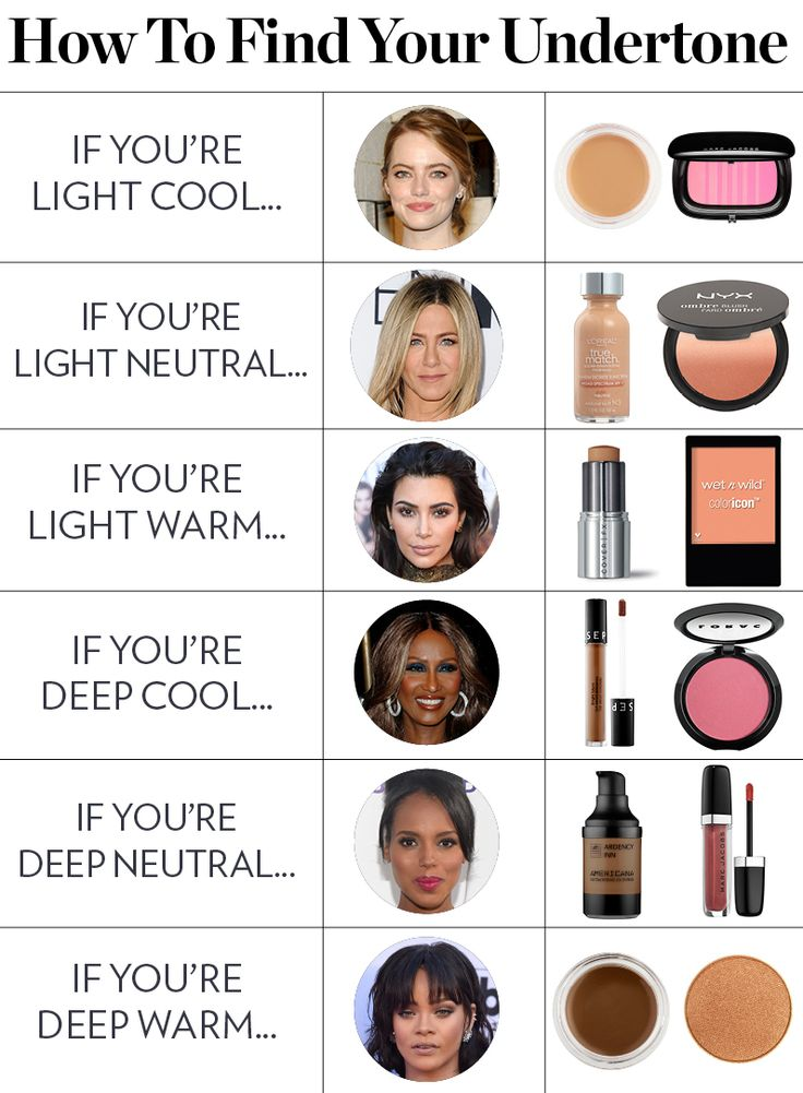 Not sure if you have warm, cool or neutral skin undertones? Click ahead to find out your skin's tones, and the best makeup for them.