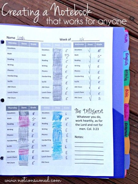 Creating a notebook that works for any homeschool. A step-by-step guide.