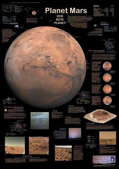 Mars - the red planet | Exploring~ MARS | Pinterest