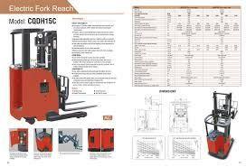 PT LIFTCO INDO PERKASA SALES,SERVICE,RENTAL,&SPARE PART FORKLIFT PT LIFTCO INDO PERKASAadalah perusahaan yang bergerak di bidang matrial handling dan maintenance building equipment yang berlo…