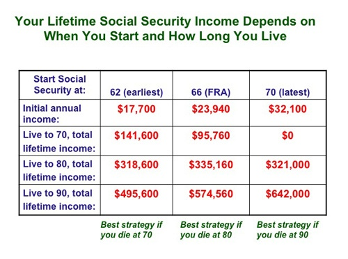 194 best Social Security images on Pinterest Social security - social security application form