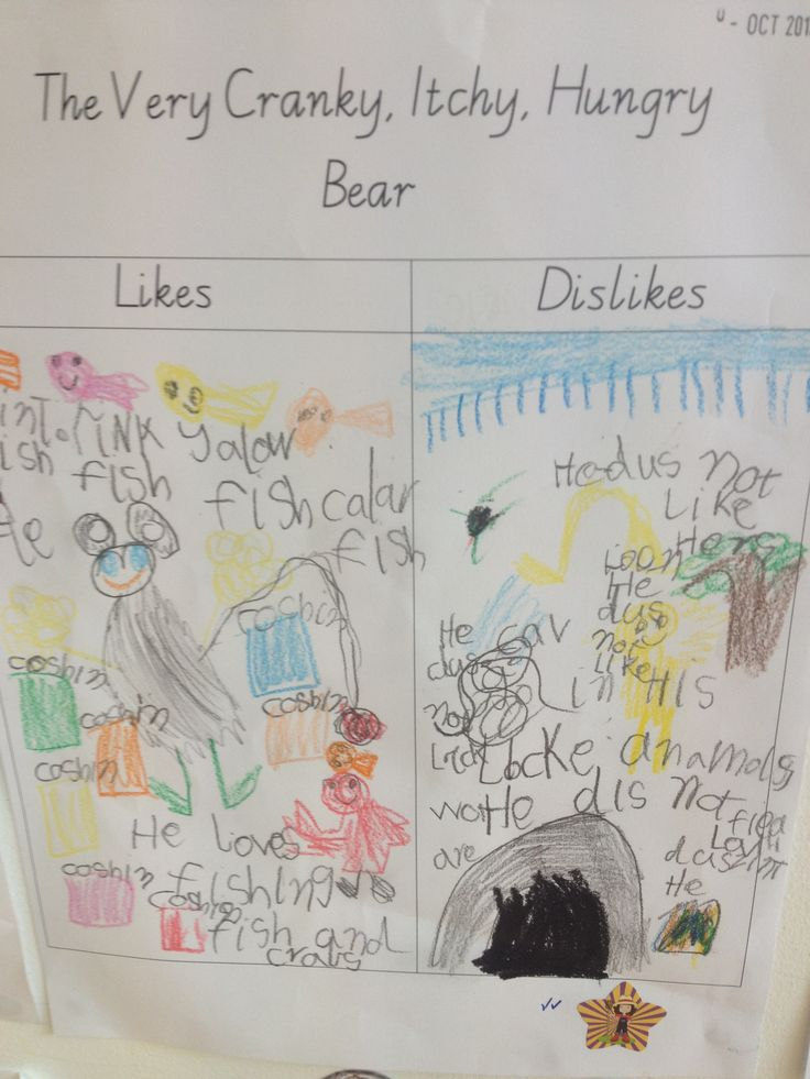 After reading three texts - the very itchy, cranky, hungry bear students thought about the likes and dislikes of the main character across the three texts. Prep comprehension activity. Text-text