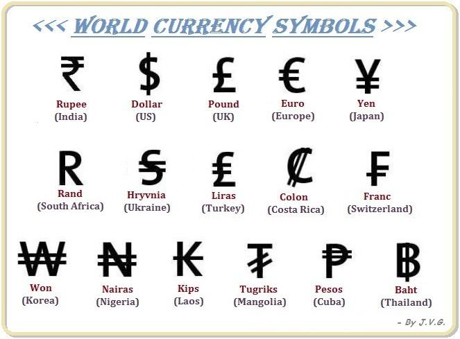 Symbols For Currency Juvecenitdelacabrera