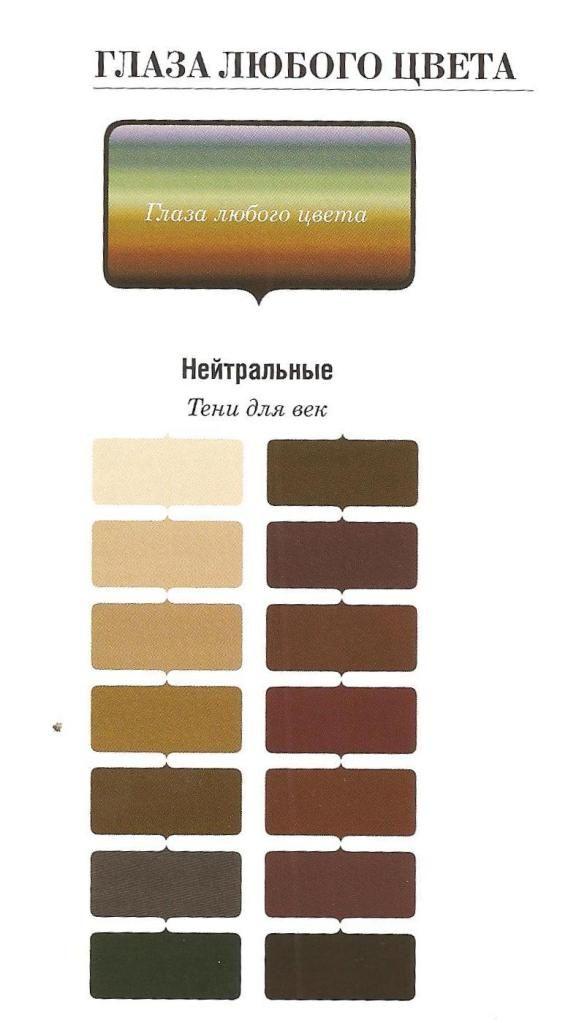 Контрастные и родственные цвета в макияже глаз - Красота, вдохновленная природой