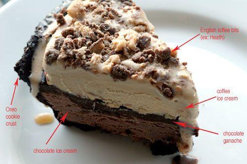 Toffee/Coffee Ice Cream Pie with Oreo Crust