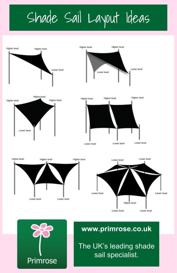 Shade Sail Layout Ideas from Primrose