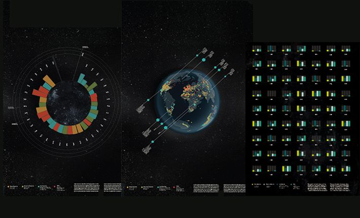 data visualisation #infographic
