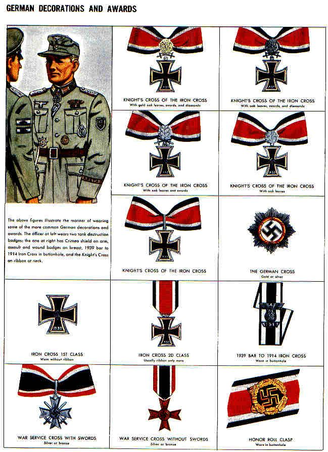 all the decorations that would have been rewarded during hitlers time of power, as much as I disagree with the nazis, I believe their symbolism is great.