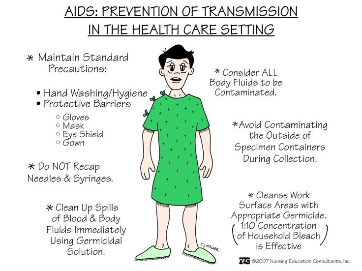 AIDS-Prevention of Transmission in the Health Care Setting