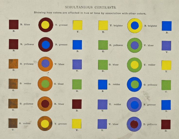 Colors And Emotions Chart 17 best images about color wheels/charts on pinterest