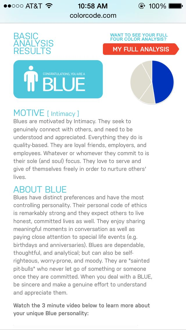 Hartman color code personality- I'm blue. (Second closest was white)