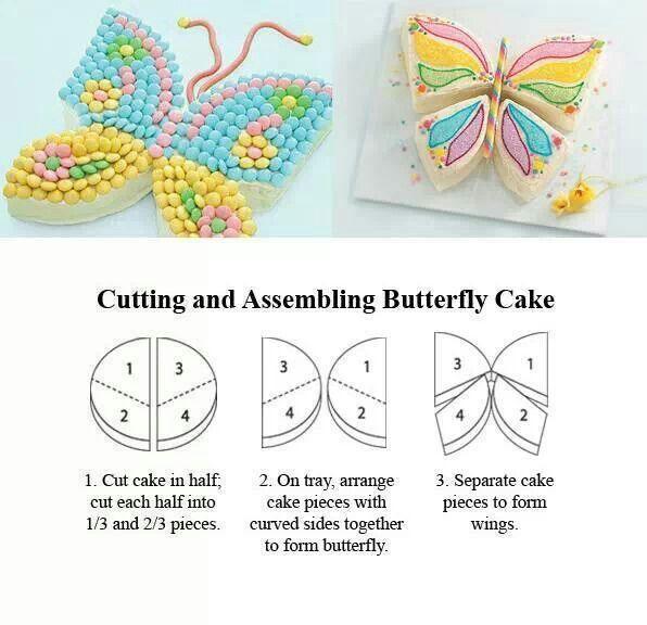 how to make a shark shaped cake