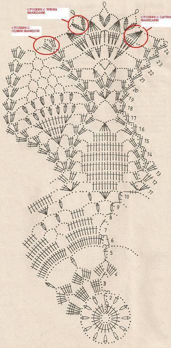 tableclothes crochet pattern   make handmade, crochet, craft