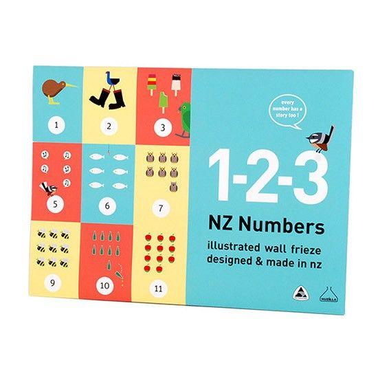 123 NZ Number Frieze
