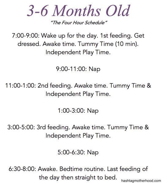 Birth to 6 Months Baby Schedule - Hashtag Motherhood. 3-6 month old schedule