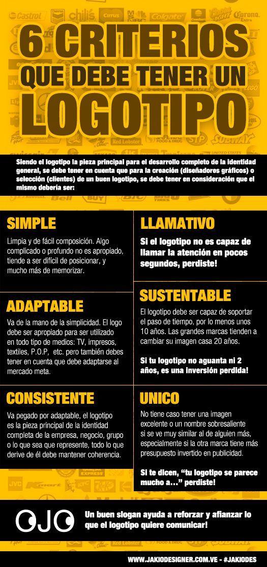 6 criterios que debe tener un buen logotipo - Blog Diseño Grafico | https://lomejordelaweb.es/