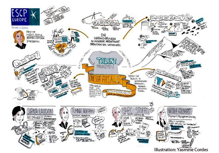 One size fits all? – Auftaktveranstaltung des neugegründeten Talent Management Instituts der ESCP Europe  Mehr als 100 Teilnehmer diskutierten die Zukunft des Talent Managements und der Personalentwicklung  http://escpeuro.pe/1H5NCpX