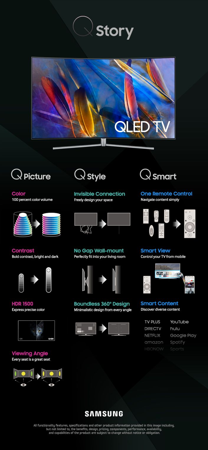 In a world where screens are all around us and content is seemingly infinite, television is certainly not what it used to be. Samsung's new QLED TV is equipped with the features to redefine how we experience TV. With true-to-life picture quality, smart features that make accessing and discovering content easier, and a beautiful design that offers both an ambient viewing experience and the freedom to be put wherever users want it, the QLED TV was built with the user's lifestyle in mind.