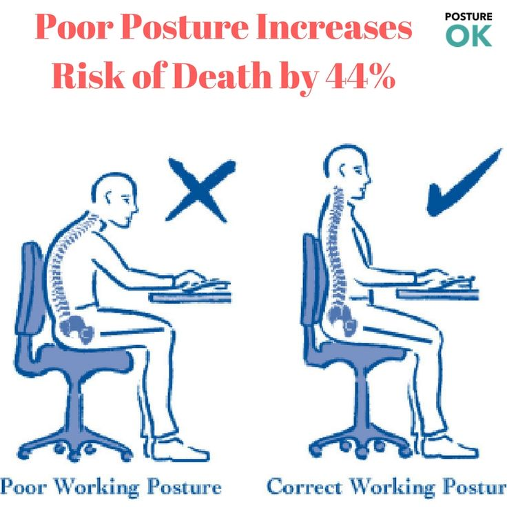 Download our FREE e-book to feel better in 30-60 days to overcome bad posture & poor health.... http://postureok.com