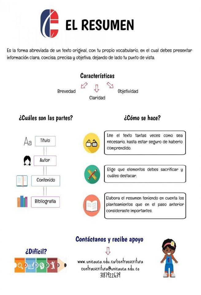 Pin De Comunicacion En Resumen En 2020 Resumen Los Originales Punto De Vista