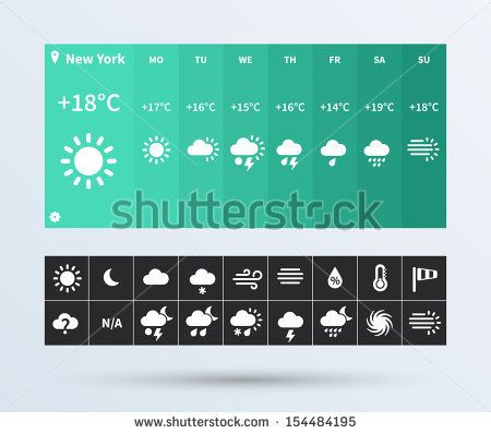 Weather Widget UI set of beautiful components featuring the flat design trend. Vector illustration. by Vector Icon, via Shutterstock
