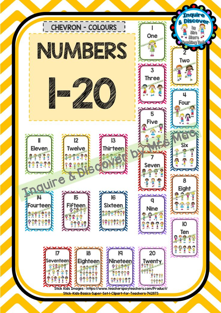 Classroom Decor Numbers ~ Best images about dbt pre service teachers student