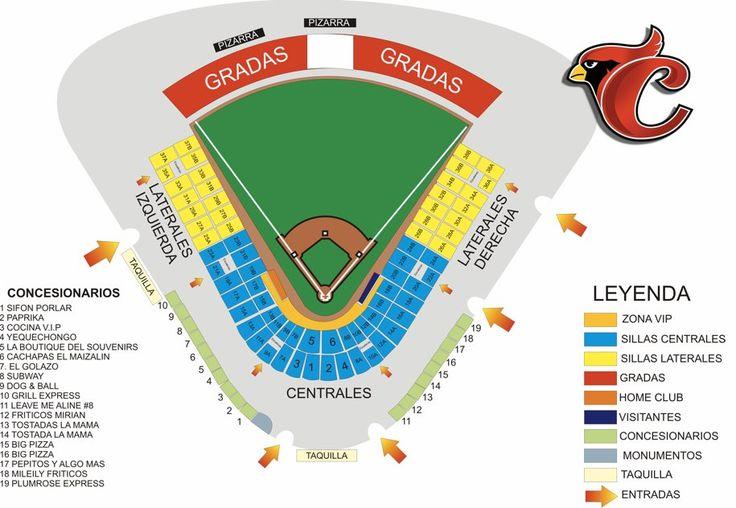 Distribucion de Tribunas y concesiones del Stadium AHG de Barquisimeto