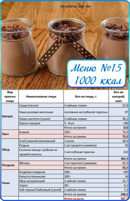 Низкокалорийная диета 1000 калорий