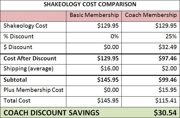 shakeology coach vs shakeology customer | Do NOT Pay Full Price. Get The Shakeology Discount.