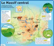 Le Massif central - Le Petit Quotidien, le seul site d'information quotidienne pour les 6-10 ans !