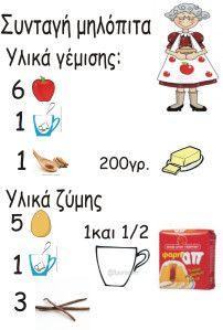 μηλοπιτα συνταγη