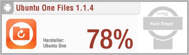 Pro: Viele Zugriffsmöglichkeiten, 5 GB Speicher, solide Menüführung, umfangreiches Support-Angebot // Contra: Nur in Englisch, selten Abstürze und Fehler, Datenschutz-Lücke // Der gesamte Test auf: http://www.apptesting.de/2012/06/app-test-ubuntu-one-files/
