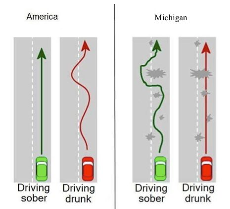 You really have to be on your toes when you're driving. | 19 Ways You Definitely Know You're From Michigan