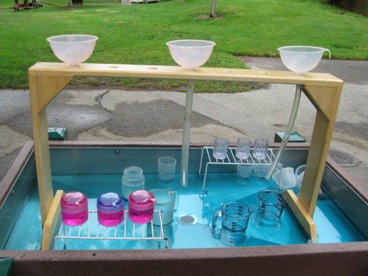 Outdoor Classroom Ideas Uk : Best eyfs water play ideas images on pinterest