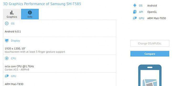 In arrivo un tablet Samsung con CPU Exynos 7870  #follower #daynews - http://www.keyforweb.it/arrivo-un-tablet-samsung-cpu-exynos-7870/