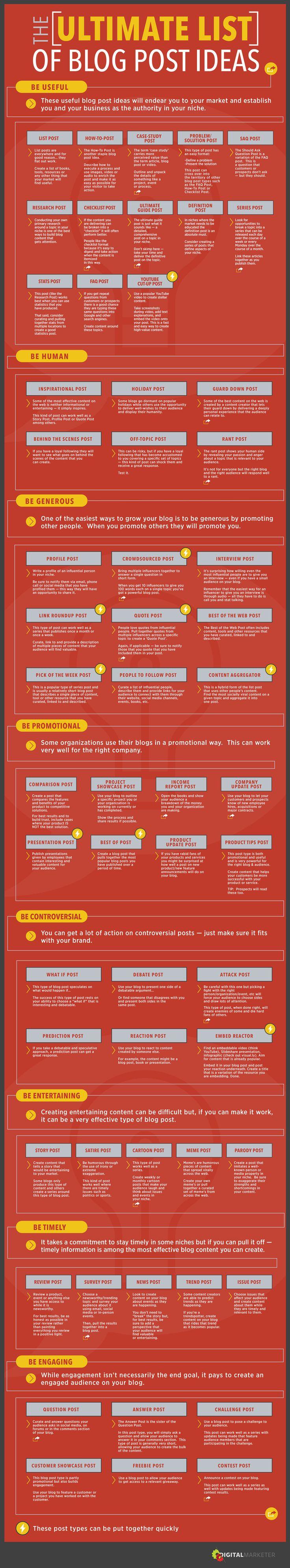In un'infografica 58 idee per scrivere contenuti utili e virali