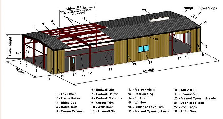 42 best pre engineered building images on pinterest for Pre engineered house plans