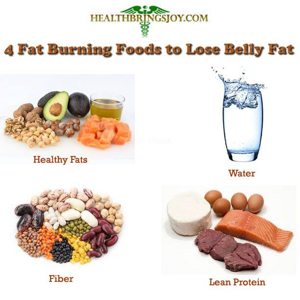 Most effective way to lose weight fast image 17