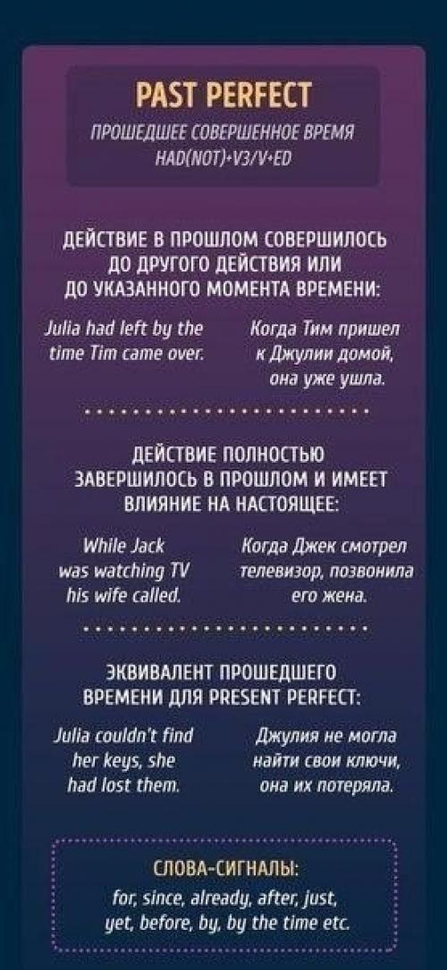 Буклеты, чтобы раз и навсегда разобраться с временами в английском языке.