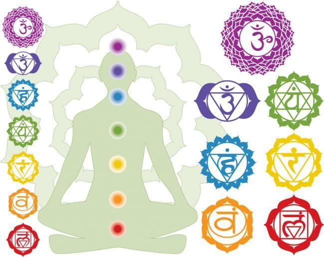 Cómo mantener alineados los chakras - IMujer