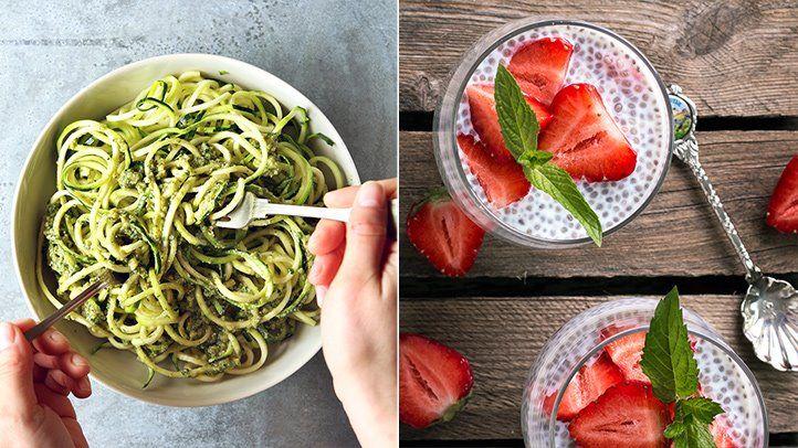 Sample Keto Vegetarian Meal Plan