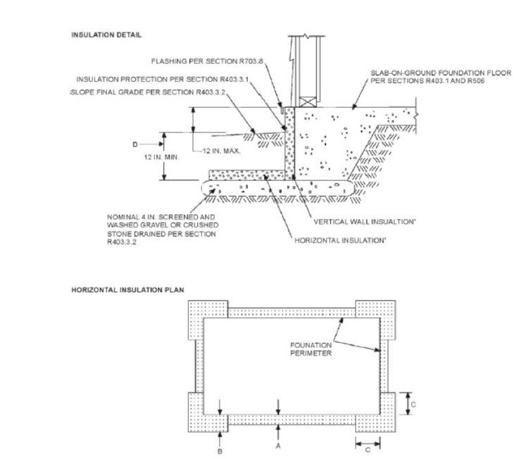 unimelb handbook foundations of architecture