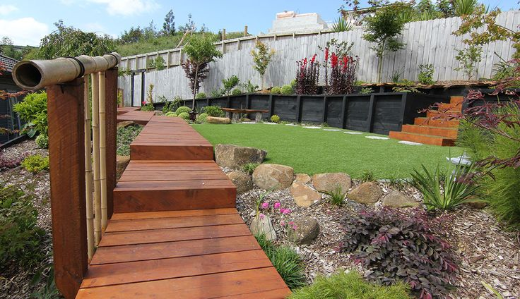 Outdoor landscaping before and after photos   Zones