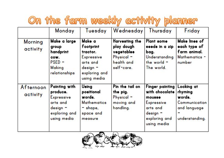 on the farm weekly activity planner for the eyfs