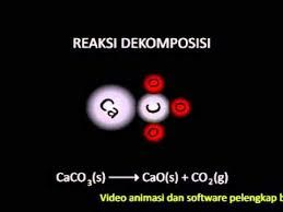 Pendidikan: Definisi Reaksi Dekomposisi