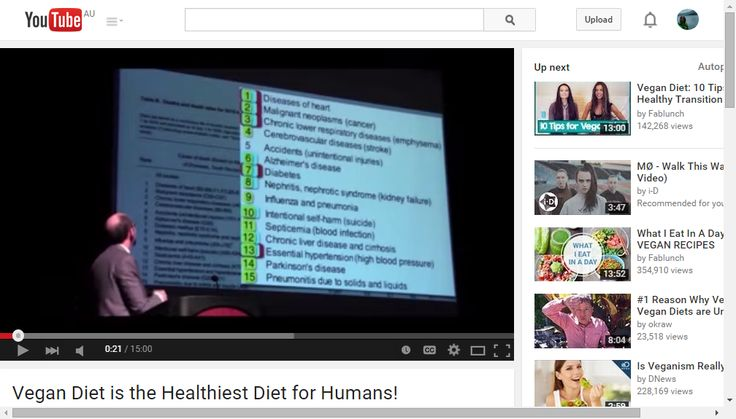 Healthiest Diet Humans 1
