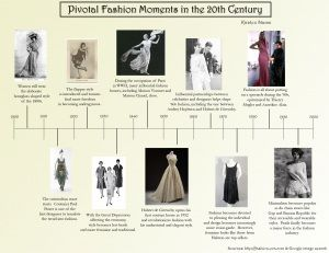 Pakaian Pengantin Tradisi dan Barat: TIMELINE OF FASHION
