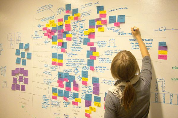 A Step-by-Step Guide to Creating Effective User Journey Maps: time to make a game plan.   Primary issues: we are wayyyy too broad right now. Personal mobility can be literally anything. We need to reduce it, fast.