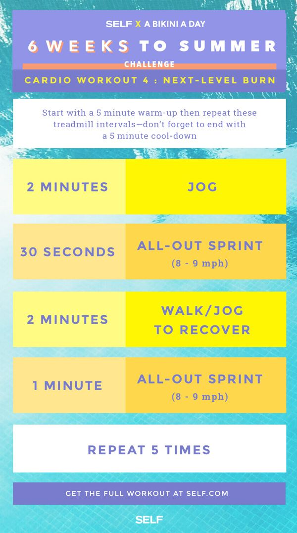 This interval cardio workout burns maximum calories in minimum time. #6WeeksToSummer